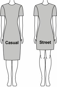 Comparação dos comprimentos dos vestidos